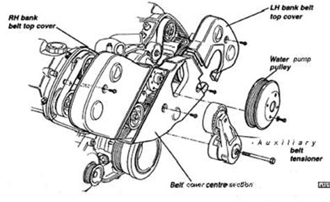 electric power steering 2003 lotus esprit lane departure warning how to replace tensioner pulley 2003 lotus esprit service manual 2003 isuzu axiom tension