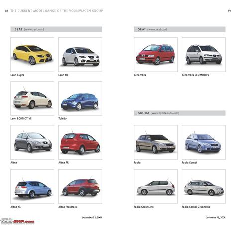 volkswagen vehicles list complete list of vw group s models sold worldwide team bhp