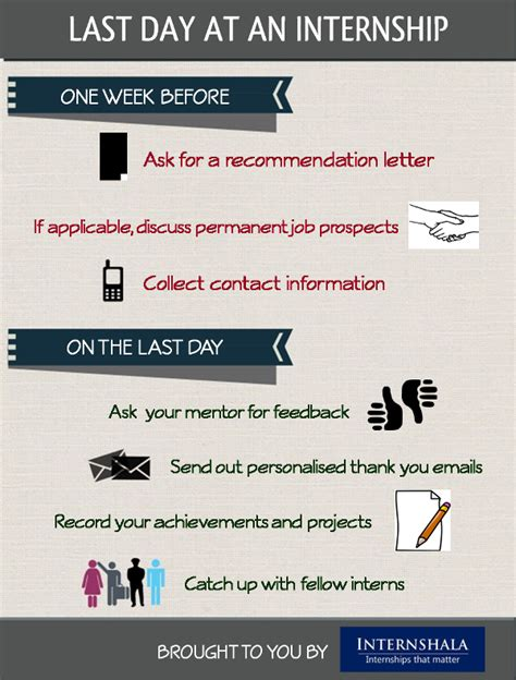 day   internship infographic internshala blog