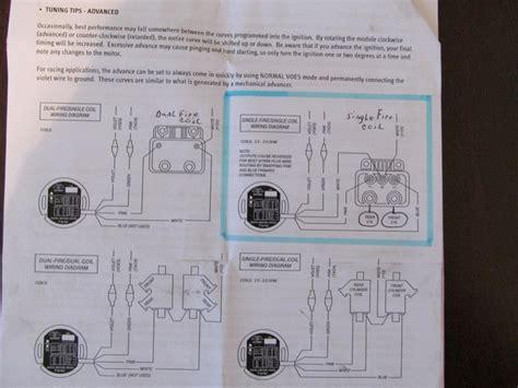 dyna 2000i installation diagram wiring diagram schemes