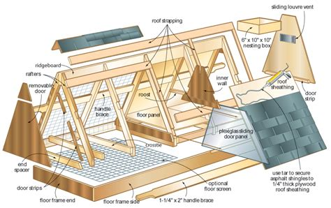 how to build an a frame house a frame chicken coop home design garden architecture