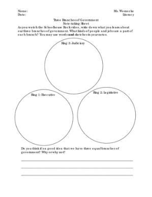 branches of government venn diagram project i came up with to teach the three branches of