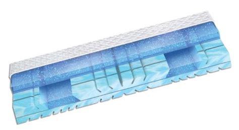 schlaraffia wasserbett matratze schlaraffia geltex 900 bultex matratze 100x200 cm h2