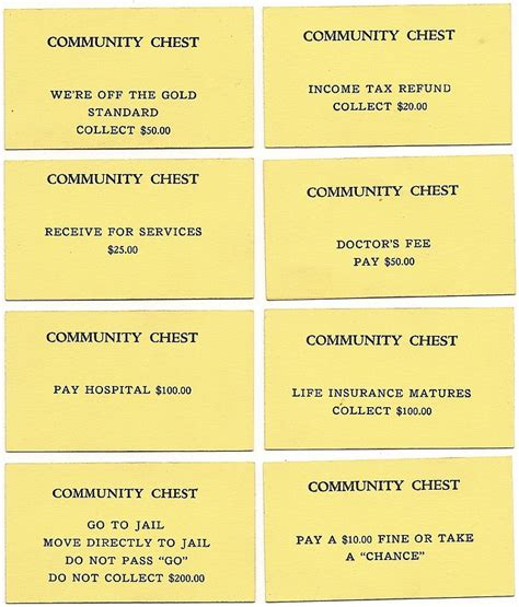 chance and community chest cards template 15 best photos of print monopoly chance cards monopoly