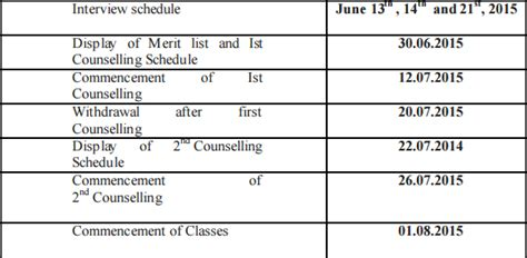 Ipu Mba Entrance Syllabus by Ipu Cet 2015 Schedule Of All Courses And Last Dates
