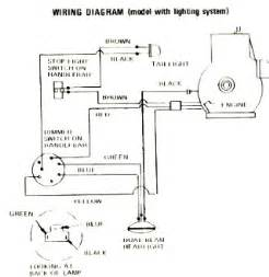 tecumseh small engine wiring diagram efcaviation