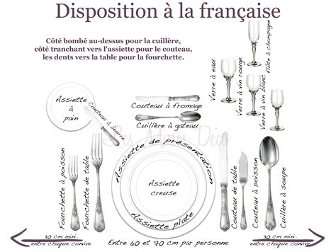 Placement Des Verres Sur Une Table by A Table Comment Placer Les Verres