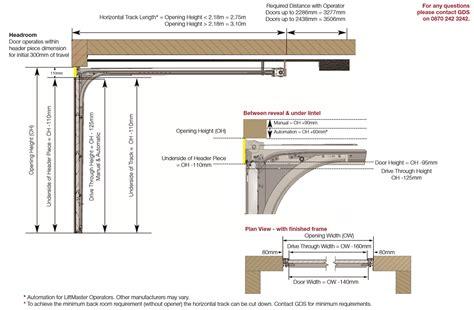 Garage Door Specifications 1 3 4 Quot Garage Door Torsion Overhead Door Specifications