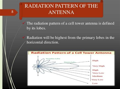 radiation   mobile tower