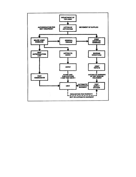 logic flow charts flow diagram logic choice image how to guide and refrence
