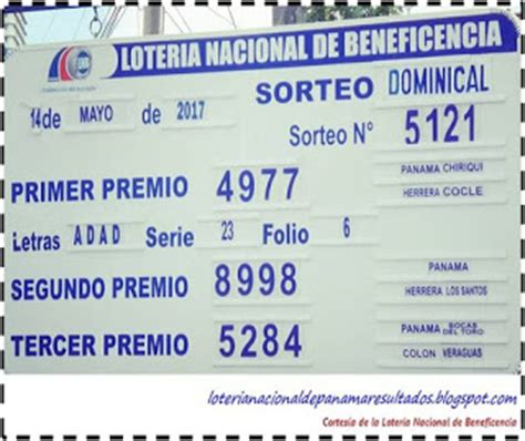 sorteos jugados en el 2016 balotascom loteria nacional de panama resultados resultados sorteo