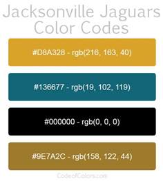 Jacksonville Jaguars Colors Jacksonville Jaguars Colors Hex And Rgb Color Codes