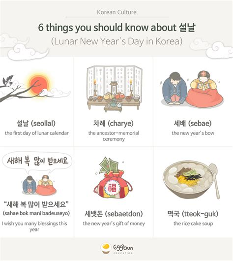 new year in korea 6 things you should about korean lunar new year