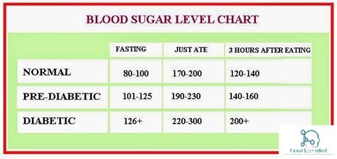 diabetes mellitus symptoms risk factors