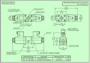 din 43650 wiring diagram get free image about wiring diagram