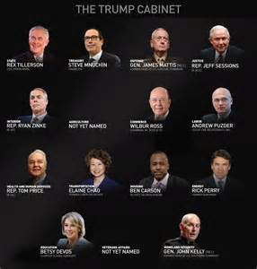 what are the presidential cabinet s cabinet is mostly white and what will that
