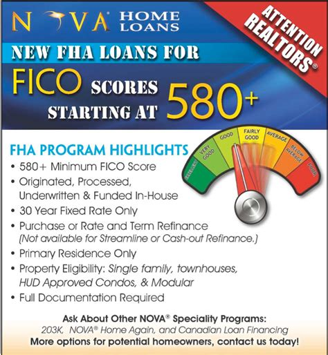 home loans for lower credit scores