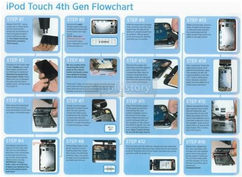 iphone 4s repair flowchart pdf iphone 4s screen repair flowchart adobe creative cloud