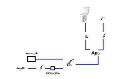 pompe pour puit 2014 utiliser l eau d un puit page 1 201 nergies