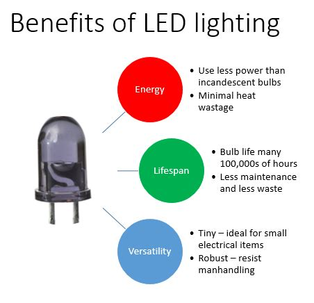 led adhesive lights adhesives for leds and lighting permabond
