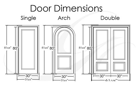 Distinguished Standard Interior Door Dimensions Typical Average Interior Door Size