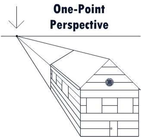 one point perspective house 1000 images about perspective drawing on pinterest perspective drawing one point