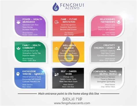 feng shui bagua understanding feng shui elements and bagua map epic home