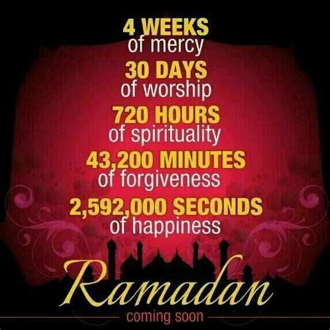 ramadan coming  images gif wallpapers entertainmentmesh