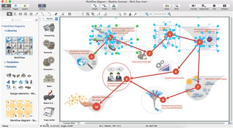 workflow solution workflow diagrams solution conceptdraw