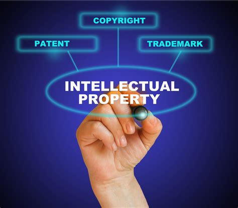 Patent vs. Trademark vs. Copyright   Affordable American