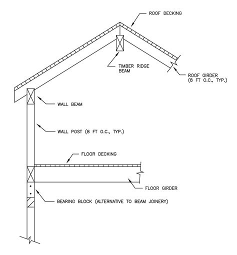 cost to engineer house plans 100 cost to engineer house plans pole barn house