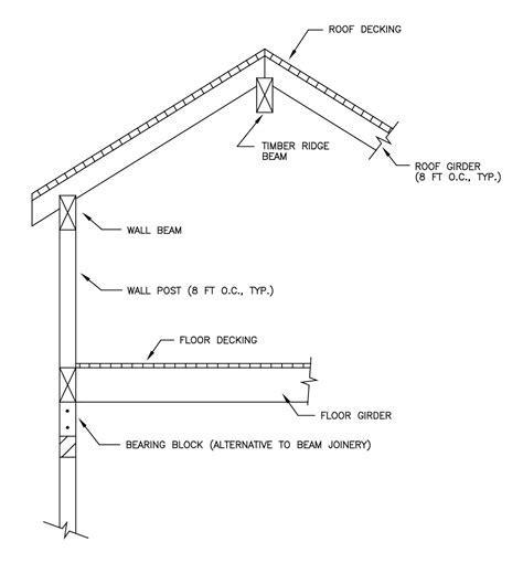 Steel Structure Building Roof Truss Detail Drawing Floor