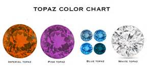 what color is topaz topaz archives wholesale gemstones jewelry semi