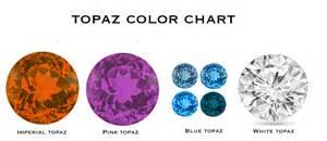 topaz colors topaz archives wholesale gemstones jewelry semi