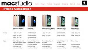 Malaysia Price These Are The Official Retail Prices Of The Iphone 7 And 7