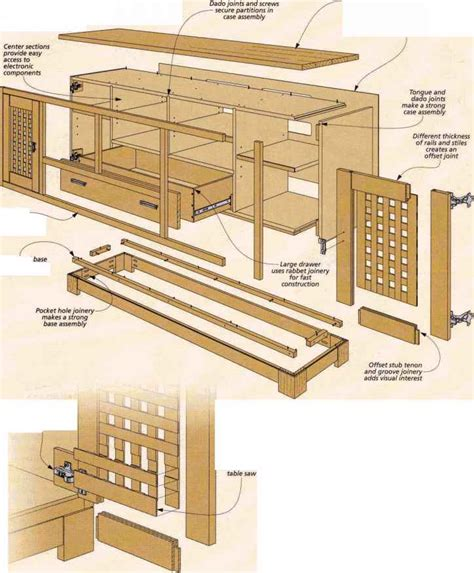 Kitchen Cabinet Construction Details Simple Lines Classic Joinery And Lots Of Storage Combine