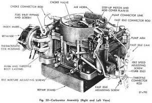 carburetor service pci rebuilders