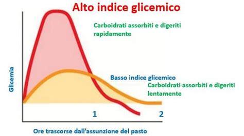 tabelle carico glicemico alimenti indice glicemico e carico glicemico
