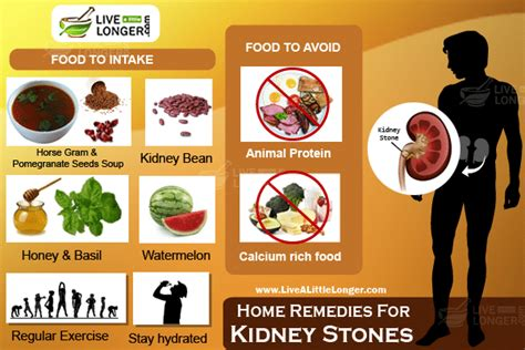 10 proven home remedies for kidney stones