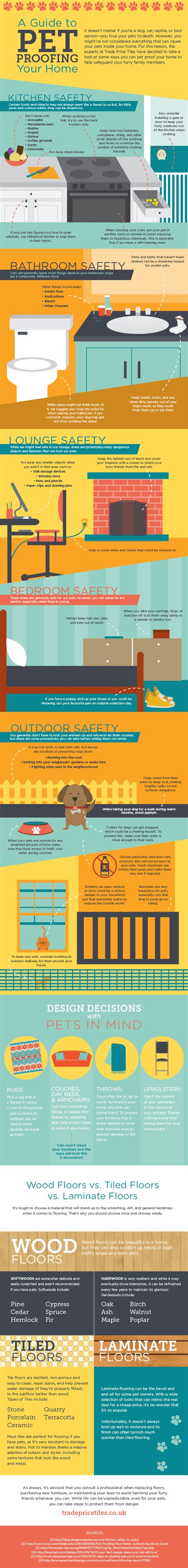 dog proofing your house a mini guide to puppy proof your house