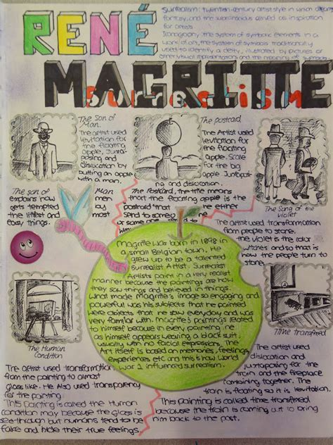 Research Paper Artist by Mash Artist Pages Grade 9