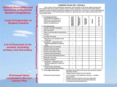 instructor lesson plan template lesson plan format