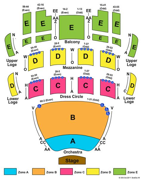 san diego civic theater seating chart tickets seating chart san diego civic theatre