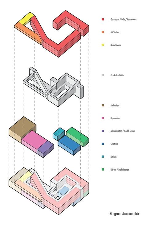architectural diagrams 16 best circulation diagrams images on pinterest