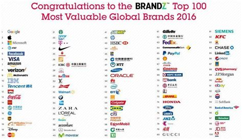 best bb brand top 100 most valuable global brands 2016 infographics