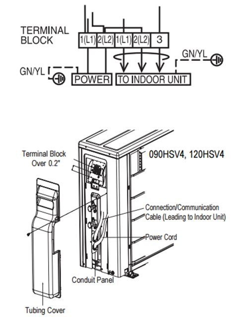 mitsubishi ductless split systems wiring wiring diagram