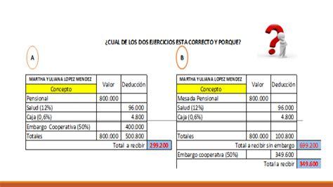 reajuste renta at 2016 reajuste pensional para el 2016 en colombia
