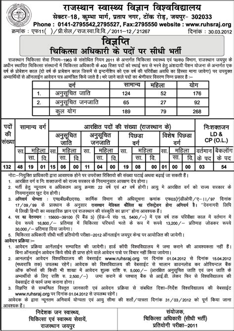 rajasthan medical department jobs 2015 government jobs medical officer doctor in rajasthan government september