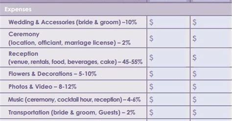 Wedding Budget Help Plan by Fillable Wedding Budget Worksheet To Help Plan Your