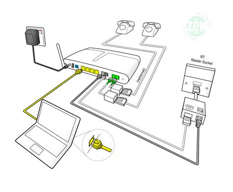 phone services broadband voice setup guide
